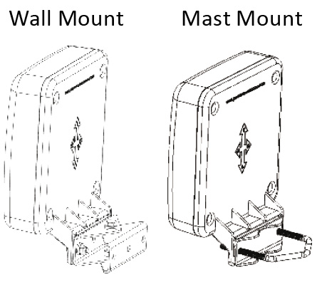 WM11 Mast and Wall Mount